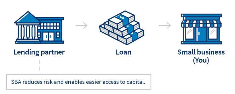 FP Loans-01