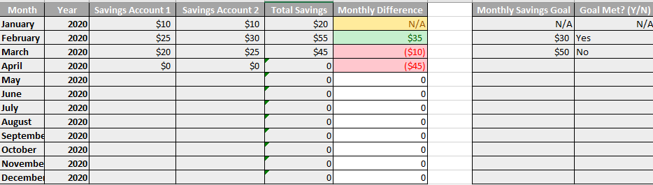 Savings Tab